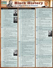 Black History Quick Reference Guide: Civil War to Present