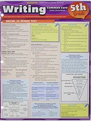 Writing Common Core State Standards 5th Grade