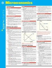Sparkcharts Microeconomics