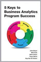 5 Keys to Business Analytics Program Success by Boyer, John/ Frank, Bill/ Green, Brian/ Harris, Tracy/ Van De Vanter, Kay
